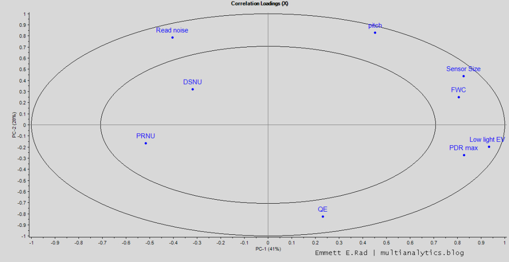 Correlation loadings.png