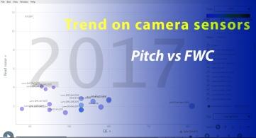 Camera Pitch vs FWC.jpg