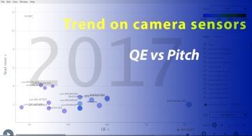 Camera QE vs Pitch.jpg