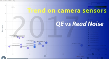 Camera QE vs Read Noise.jpg
