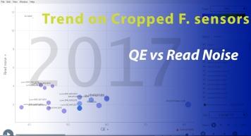 Cropped F QE vs Read Noise.jpg