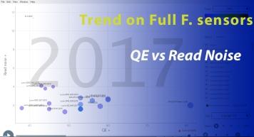 FF QE vs Read Noise.jpg