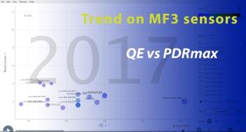 MF3 QE vs PDRmax.jpg