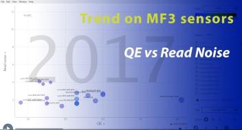 MF3 QE vs RN